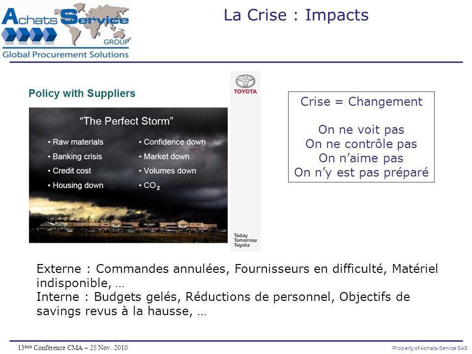 Property of Achats-Service SAS 13 ème Conférence CMA – 25 Nov. 2010 Crise = Changement On ne voit pas On ne contrôle pas On naime pas On ny est pas pr