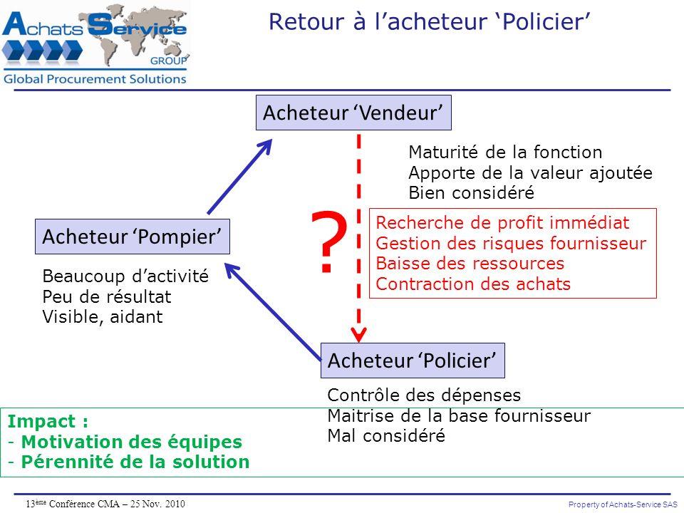 Property of Achats-Service SAS 13 ème Conférence CMA – 25 Nov. 2010 Acheteur Pompier Acheteur Policier Acheteur Vendeur Beaucoup dactivité Peu de résu