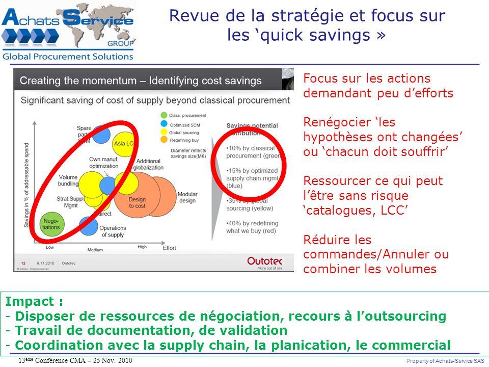 Property of Achats-Service SAS 13 ème Conférence CMA – 25 Nov. 2010 Revue de la stratégie et focus sur les quick savings » Focus sur les actions deman
