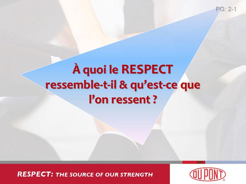 À quoi le RESPECT ressemble-t-il & quest-ce que lon ressent ? PG: 2-1