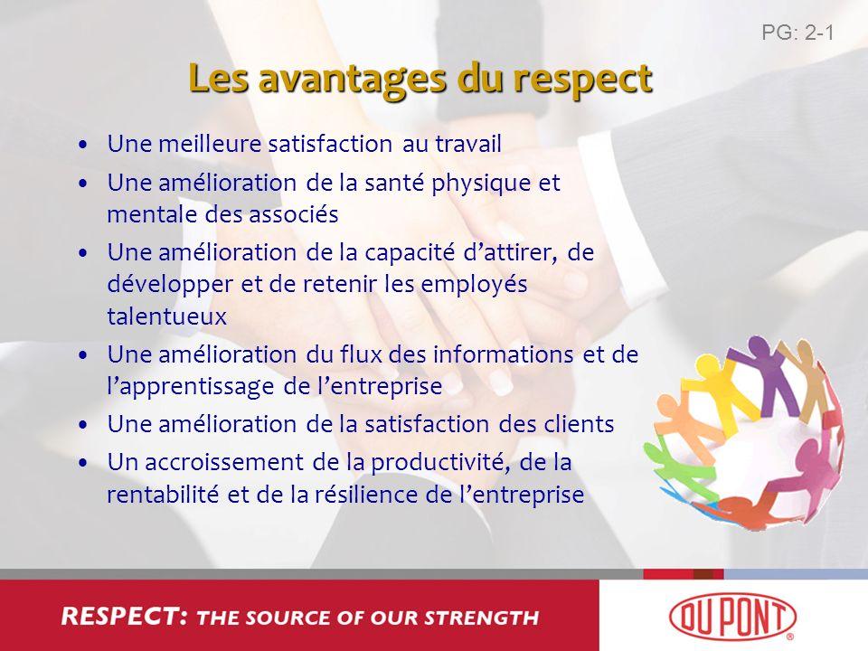 Les avantages du respect Une meilleure satisfaction au travail Une amélioration de la santé physique et mentale des associés Une amélioration de la ca