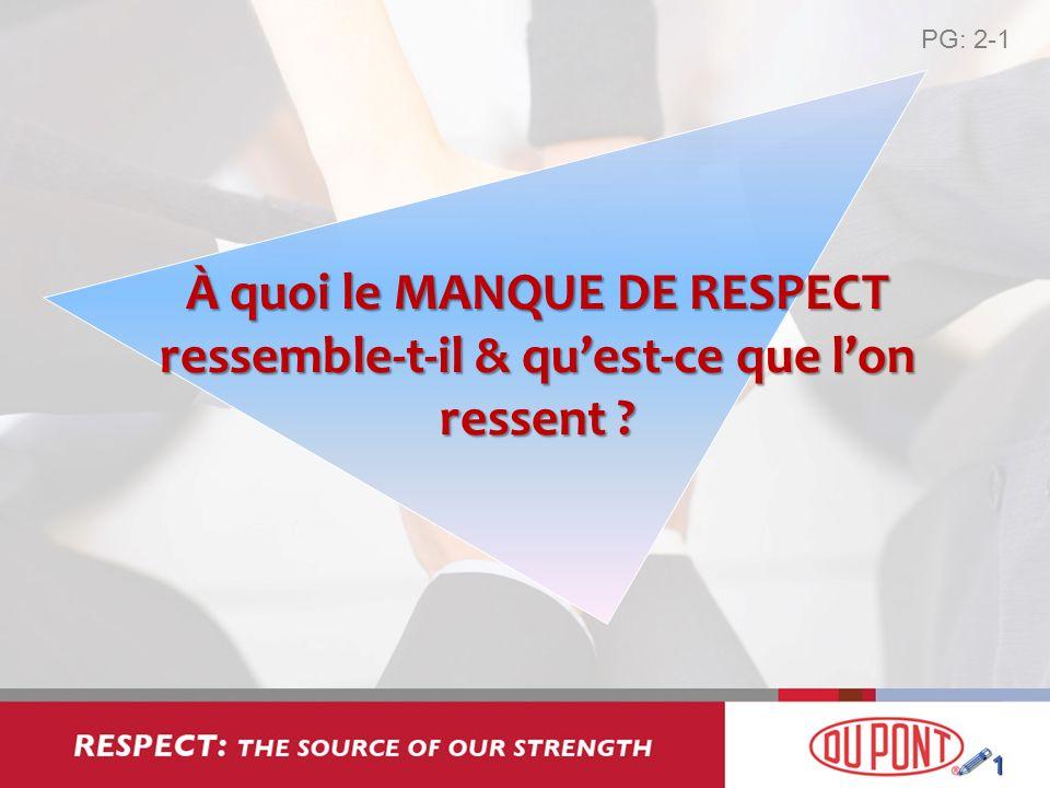 À quoi le MANQUE DE RESPECT ressemble-t-il & quest-ce que lon ressent ? 1 PG: 2-1