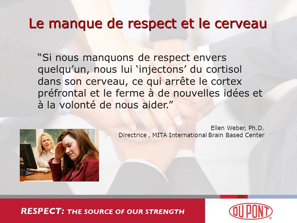 Le manque de respect et le cerveau Si nous manquons de respect envers quelquun, nous lui injectons du cortisol dans son cerveau, ce qui arrête le cort