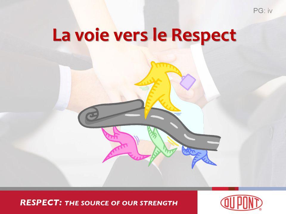 Le respect : source de notre force ® –Préparer le terrain pour le respect –Notre esprit : là où tout commence –Attitude : une compétence de base –Le respect : estime de soi –Mise en oeuvre : notre voie vers lavant PG: v