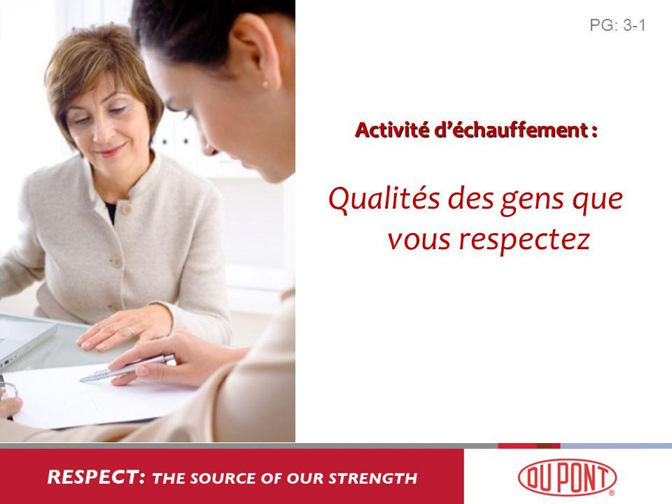 Activité déchauffement : Qualités des gens que vous respectez PG: 3-1