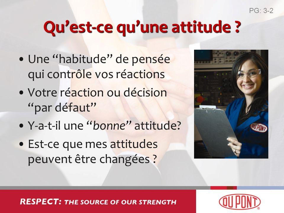 Quest-ce quune attitude ? Une habitude de pensée qui contrôle vos réactions Votre réaction ou décision par défaut Y-a-t-il une bonne attitude? Est-ce