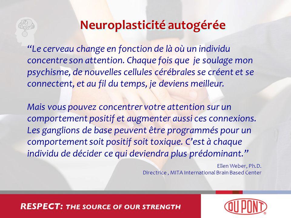 Neuroplasticité autogérée Le cerveau change en fonction de là où un individu concentre son attention. Chaque fois que je soulage mon psychisme, de nou