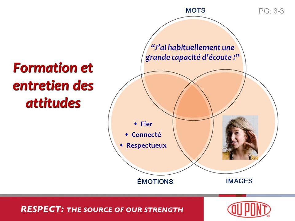 Formation et entretien des attitudes PG: 3-3 Jai habituellement une grande capacité découte ! Fier Connecté Respectueux IMAGES MOTS ÉMOTIONS