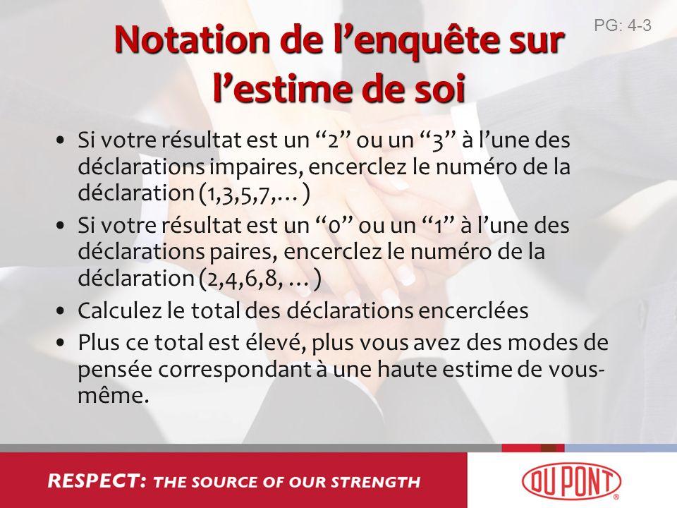 Notation de lenquête sur lestime de soi Si votre résultat est un 2 ou un 3 à lune des déclarations impaires, encerclez le numéro de la déclaration (1,