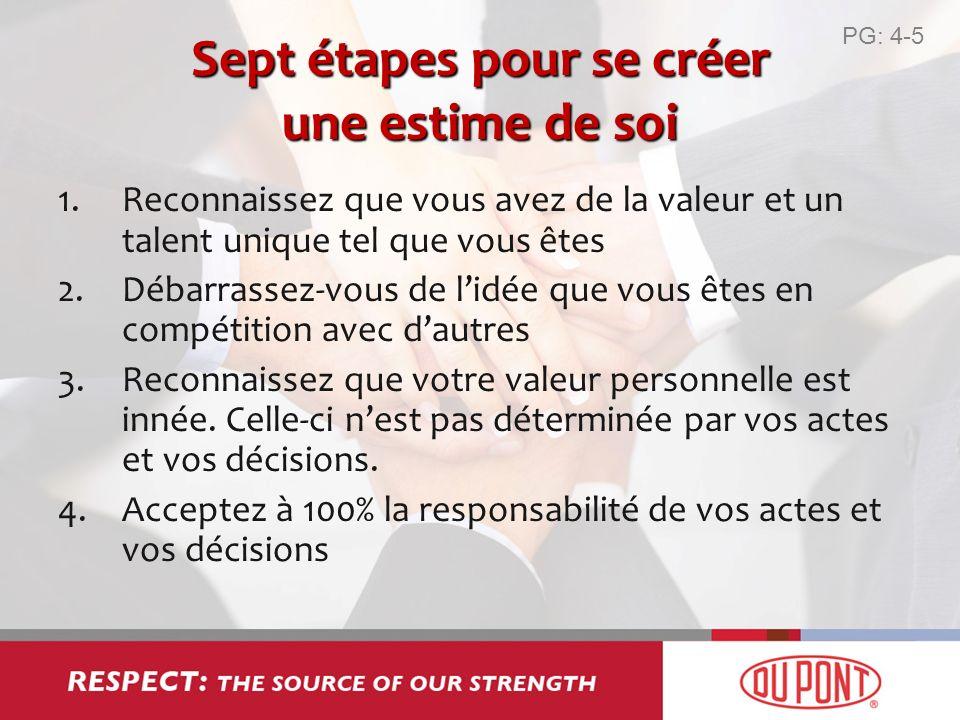 Sept étapes pour se créer une estime de soi 1.Reconnaissez que vous avez de la valeur et un talent unique tel que vous êtes 2.Débarrassez-vous de lidé