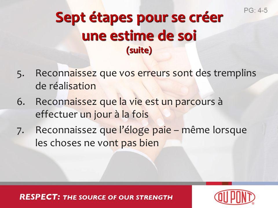 Sept étapes pour se créer une estime de soi (suite) 5.Reconnaissez que vos erreurs sont des tremplins de réalisation 6.Reconnaissez que la vie est un
