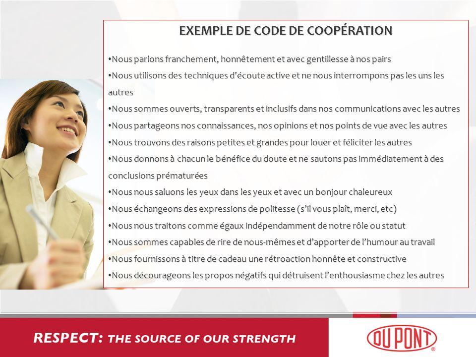 EXEMPLE DE CODE DE COOPÉRATION Nous parlons franchement, honnêtement et avec gentillesse à nos pairs Nous parlons franchement, honnêtement et avec gen