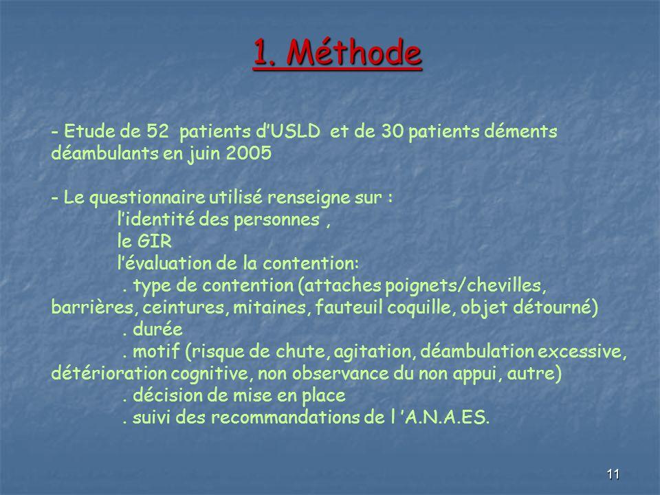 11 1. Méthode 1. Méthode - Etude de 52 patients dUSLD et de 30 patients déments déambulants en juin 2005 - Le questionnaire utilisé renseigne sur : li