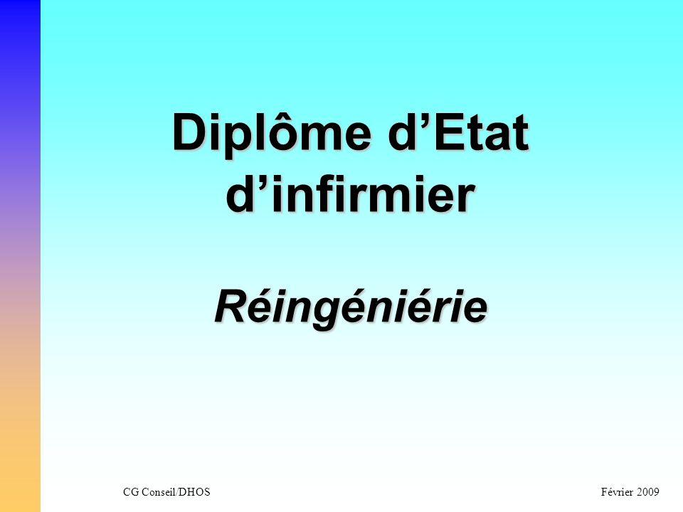 CG Conseil/DHOSFévrier 2009 Diplôme dEtat dinfirmier Réingéniérie Diplôme dEtat dinfirmier Réingéniérie