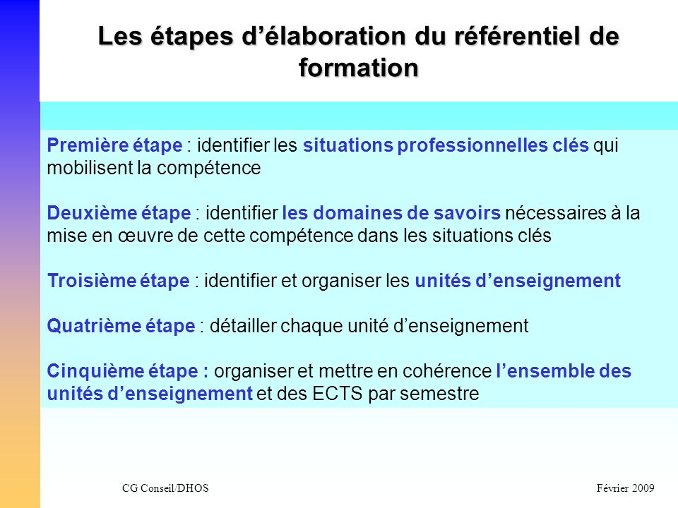 CG Conseil/DHOSFévrier 2009 Les étapes délaboration du référentiel de formation Première étape : identifier les situations professionnelles clés qui m