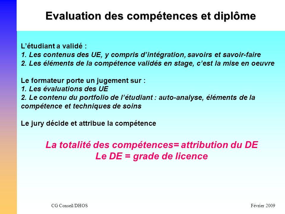 CG Conseil/DHOSFévrier 2009 Létudiant a validé : 1. Les contenus des UE, y compris dintégration, savoirs et savoir-faire 2. Les éléments de la compéte
