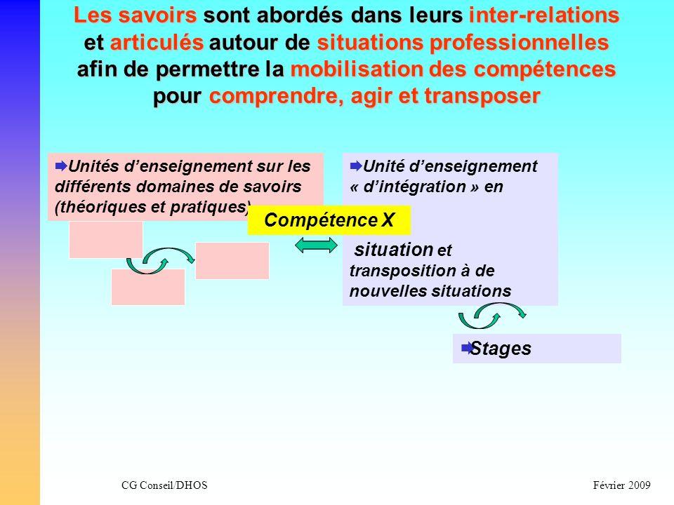 CG Conseil/DHOSFévrier 2009 Les savoirs sont abordés dans leurs inter-relations et articulés autour de situations professionnelles afin de permettre l