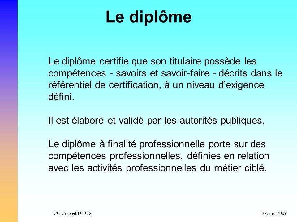 CG Conseil/DHOSFévrier 2009 Le diplôme Le diplôme certifie que son titulaire possède les compétences - savoirs et savoir-faire - décrits dans le référ