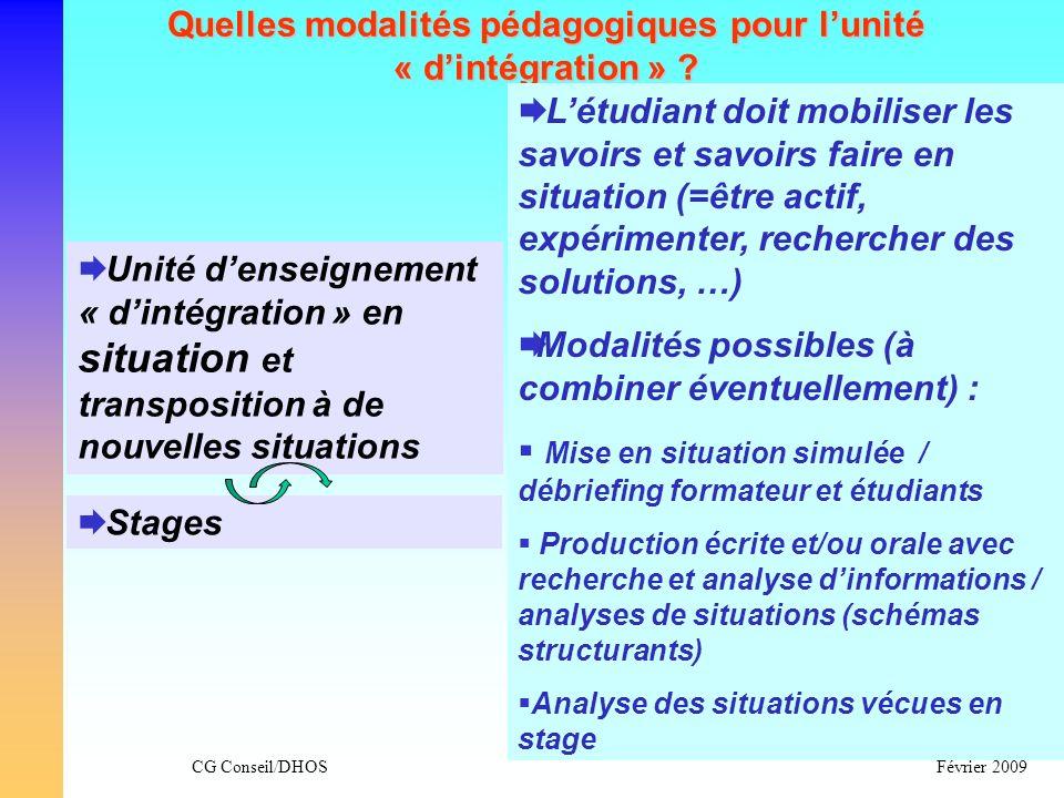CG Conseil/DHOSFévrier 2009 Quelles modalités pédagogiques pour lunité « dintégration » ? Unité denseignement « dintégration » en situation et transpo