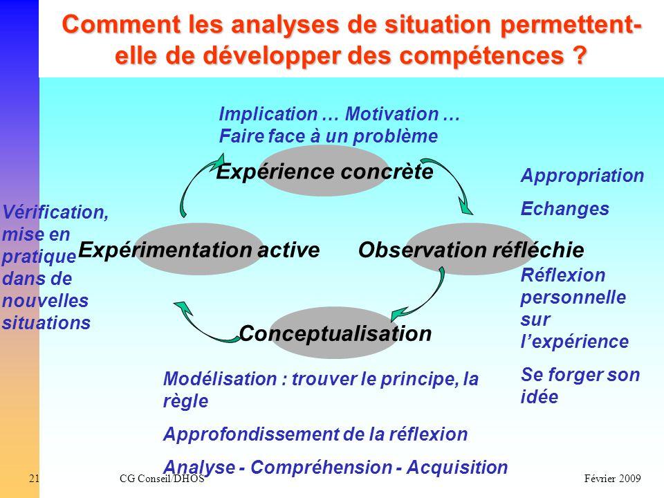 CG Conseil/DHOSFévrier 200921 Comment les analyses de situation permettent- elle de développer des compétences ? Expérimentation active Expérience con