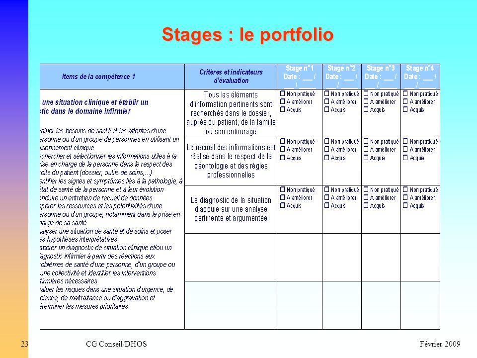 CG Conseil/DHOSFévrier 200923 Stages : le portfolio