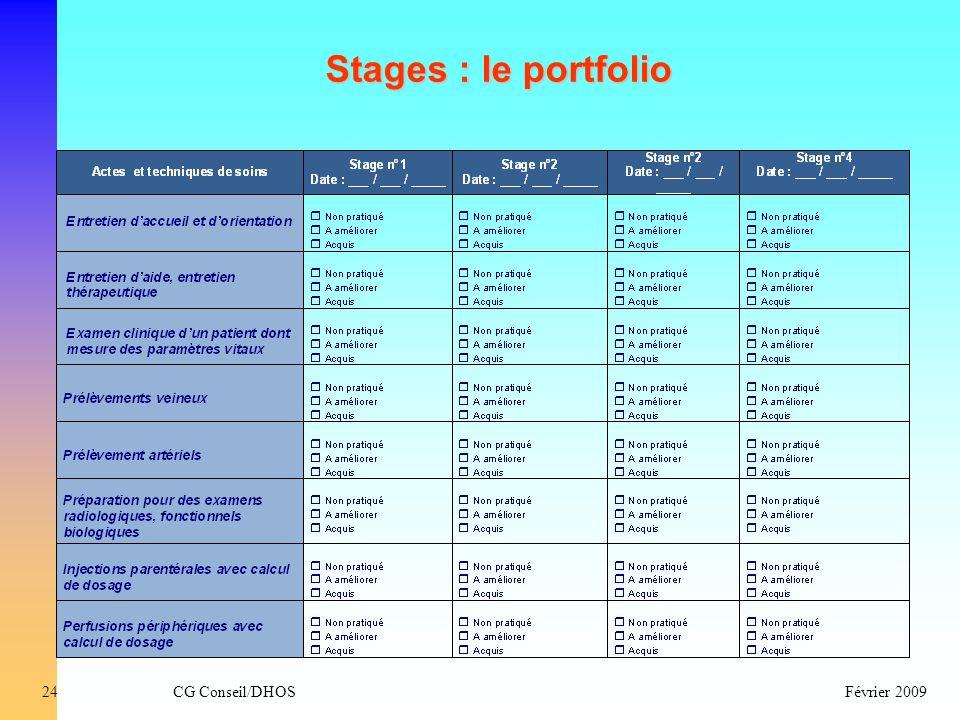 CG Conseil/DHOSFévrier 200924 Stages : le portfolio