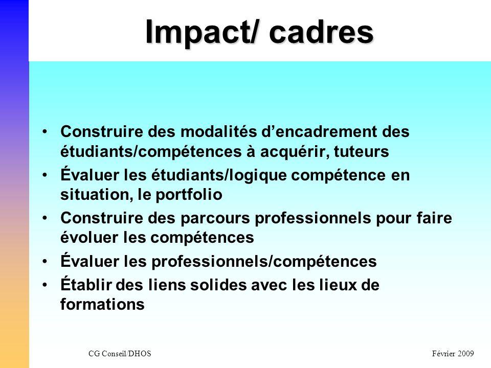 CG Conseil/DHOSFévrier 2009 Impact/ cadres Construire des modalités dencadrement des étudiants/compétences à acquérir, tuteurs Évaluer les étudiants/l
