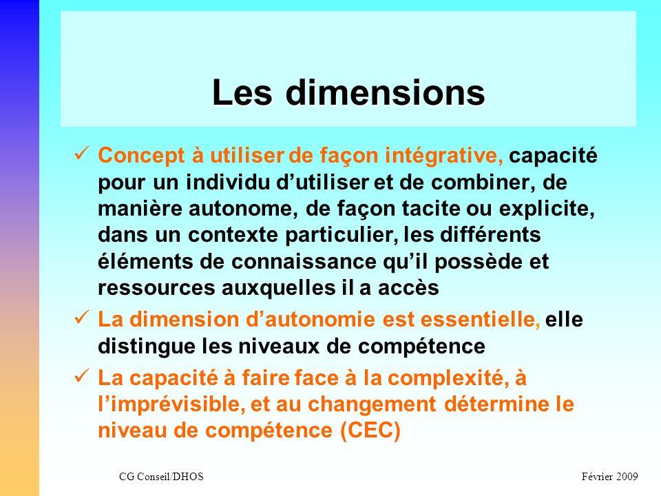 CG Conseil/DHOSFévrier 2009 Les dimensions Les dimensions Concept à utiliser de façon intégrative, capacité pour un individu dutiliser et de combiner,