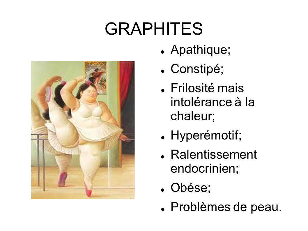 GRAPHITES Apathique; Constipé; Frilosité mais intolérance à la chaleur; Hyperémotif; Ralentissement endocrinien; Obése; Problèmes de peau.