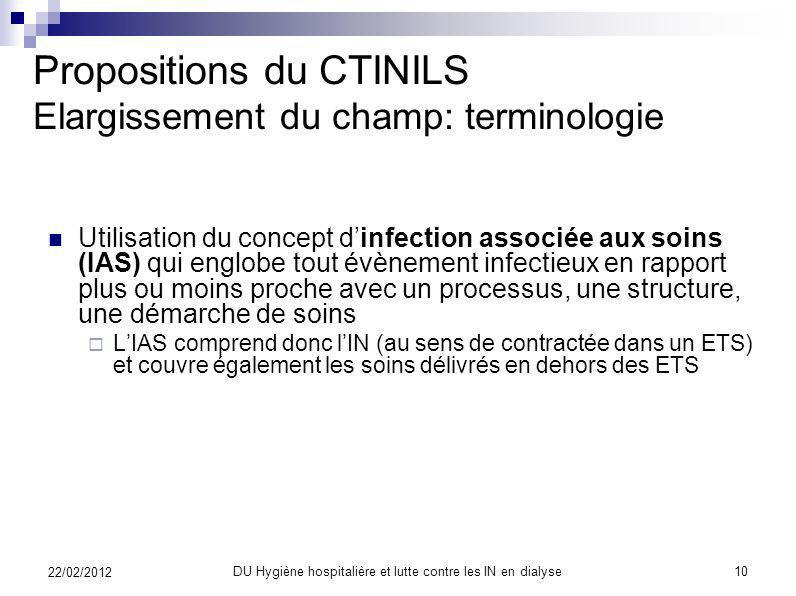 Les nouvelles définitions des IN Actualisation de la définition de lIN (infection contractée dans un ETS) par la DGS mai 2007 Ouvrir le champ à lensem