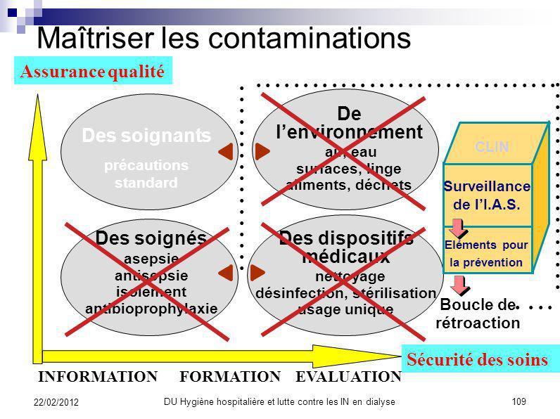 LENVIRONNEMENT Les déchets Containers à aiguilles usagées (COPTS) Après un tri sélectif à lintérieur du service et de létablissement, respectant le co