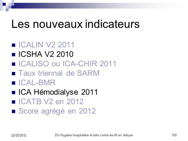 Tableau de bord des infections nosocomiales : 6 indicateurs ICALIN indice composite des activités de lutte contre les IN ICSHA2 indice de consommation