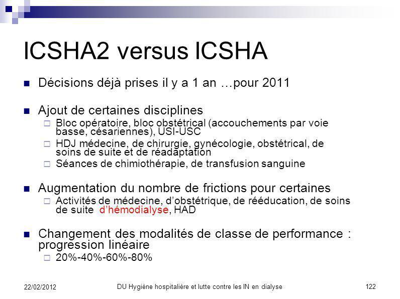 ICSHA Principe : comparer une consommation réelle a une consommation théorique calculé à partir de lactivité de letablissement En pratique : 1 frictio