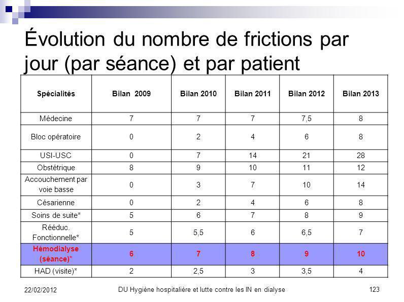 ICSHA2 versus ICSHA Décisions déjà prises il y a 1 an …pour 2011 Ajout de certaines disciplines Bloc opératoire, bloc obstétrical (accouchements par v