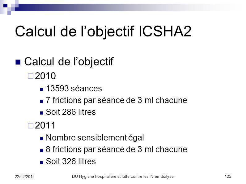 Calcul de lobjectif ICSHA2 22/02/2012 124DU Hygiène hospitalière et lutte contre les IN en dialyse