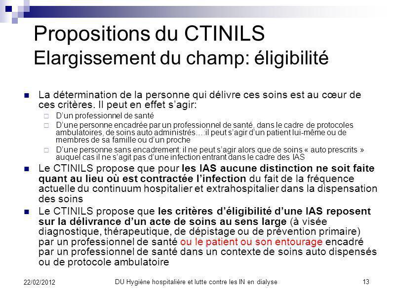 Propositions du CTINILS Elargissement du champ: éligibilité Les IAS peuvent ne pas être hospitalières, contrairement à ce qui était le cas pour les IN