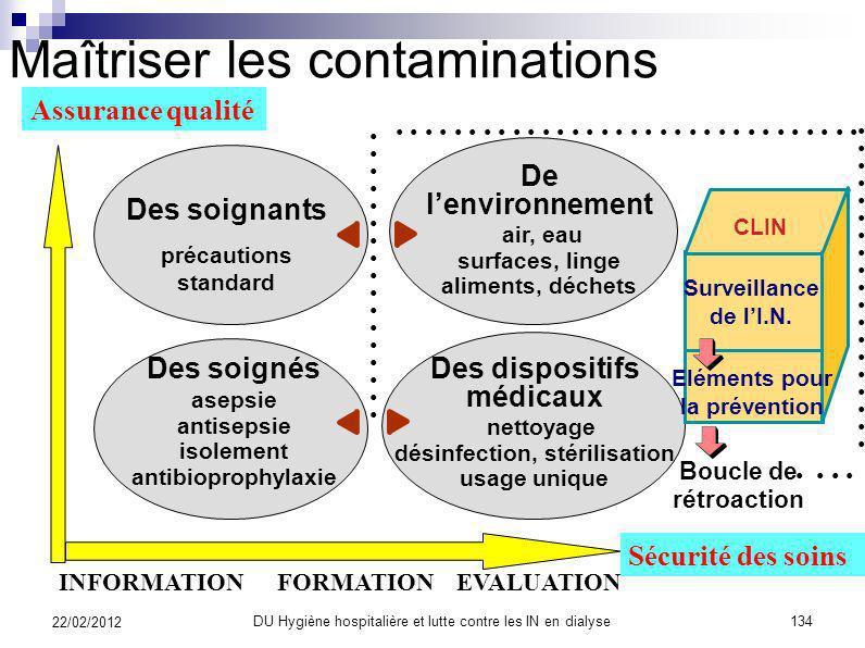 En conclusion prévention C est bien de prévention dont il s agit la maîtrise des contaminations La prévention, c est la maîtrise des contaminations Un