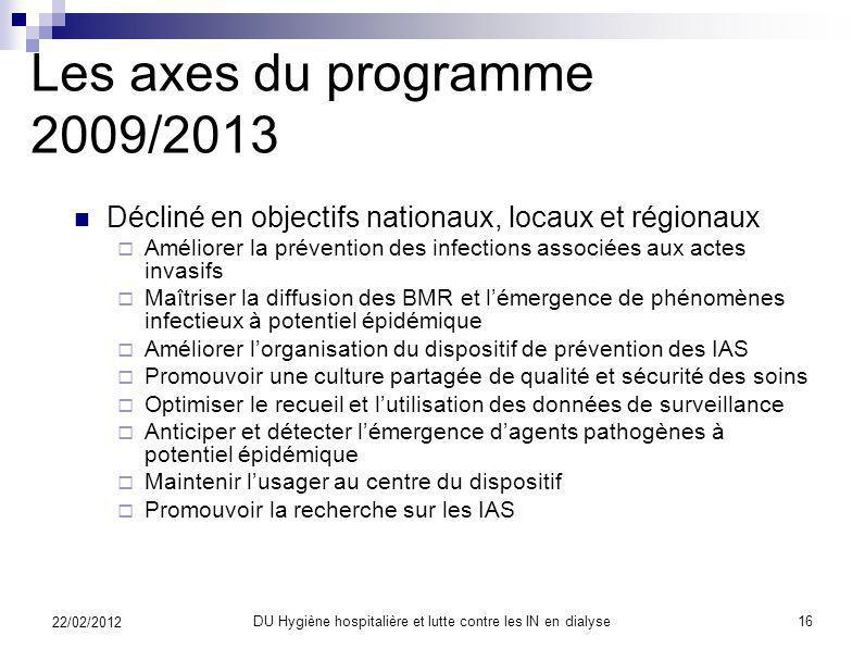 Le schéma 22/02/2012 15DU Hygiène hospitalière et lutte contre les IN en dialyse