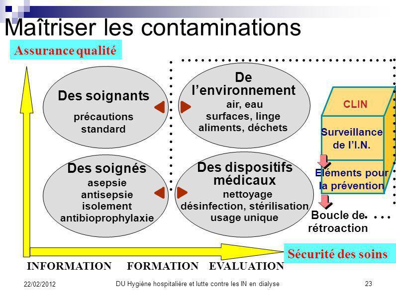 Quelques réflexions Particularité de l insuffisant rénal chronique exposé aux infections par l altération de son immunité par l exposition aux risques