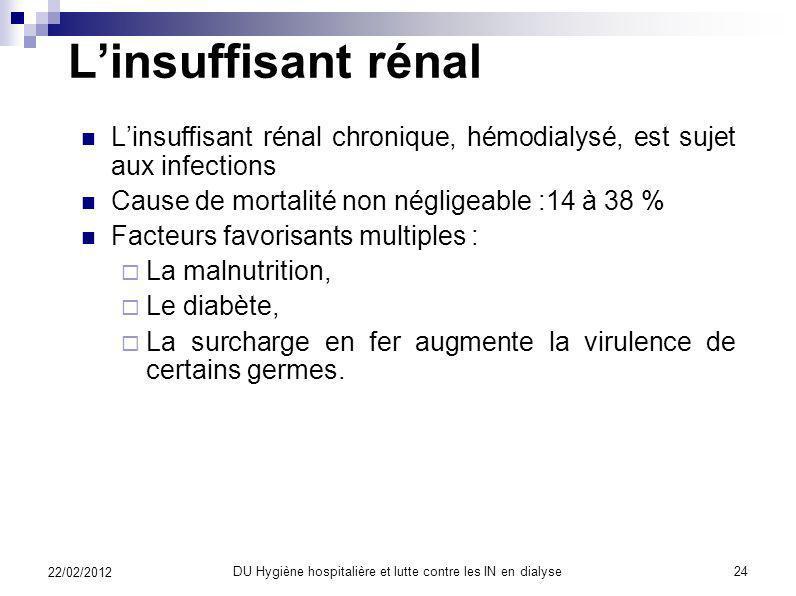 Maîtriser les contaminations DU Hygiène hospitalière et lutte contre les IN en dialyse23 22/02/2012 Des soignants précautions standard Des soignés ase