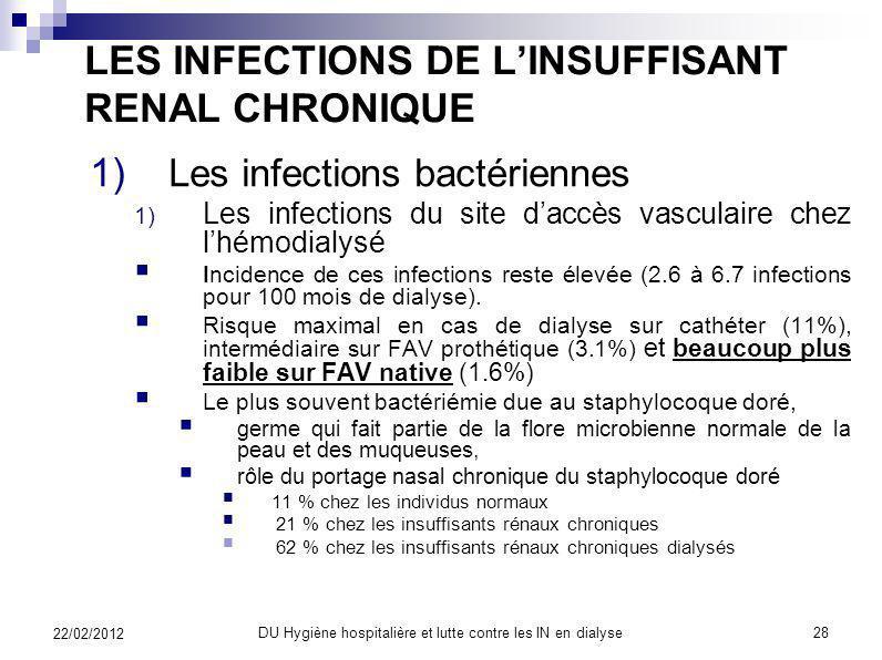 Linsuffisant rénal Lexposition aux risques Les matériaux inertes utilisés peuvent être contaminés : Les voies dacheminement du dialysat Lorganisation
