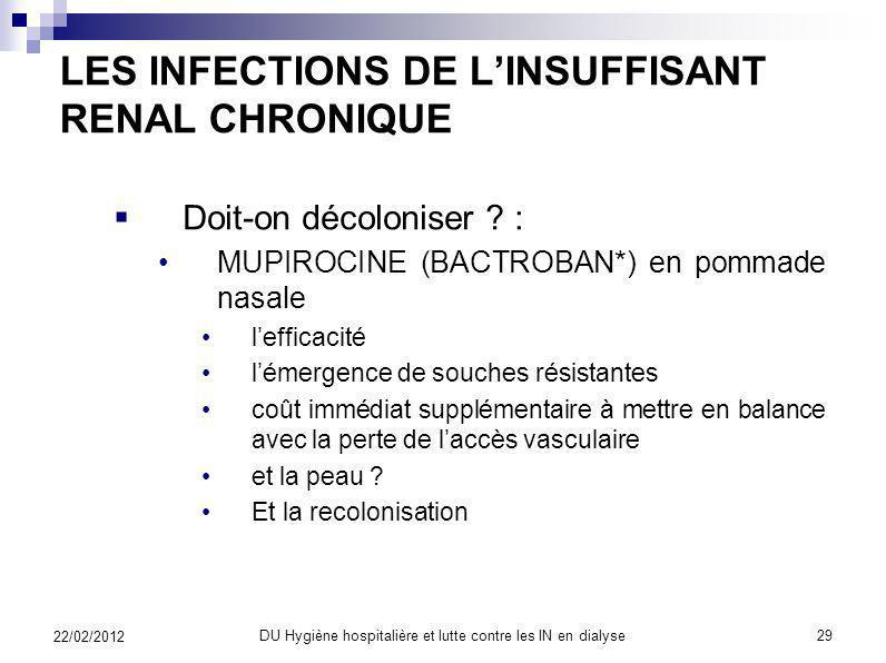 LES INFECTIONS DE LINSUFFISANT RENAL CHRONIQUE 1) Les infections bactériennes 1) Les infections du site daccès vasculaire chez lhémodialysé Incidence