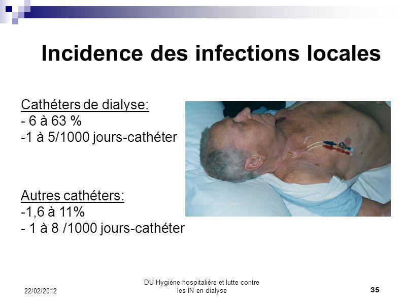 LES INFECTIONS DE LINSUFFISANT RENAL CHRONIQUE 2) Prévention 2) Prévention des infections du site daccès vasculaire 1) La FAV 2) Le cathéter Limplanta
