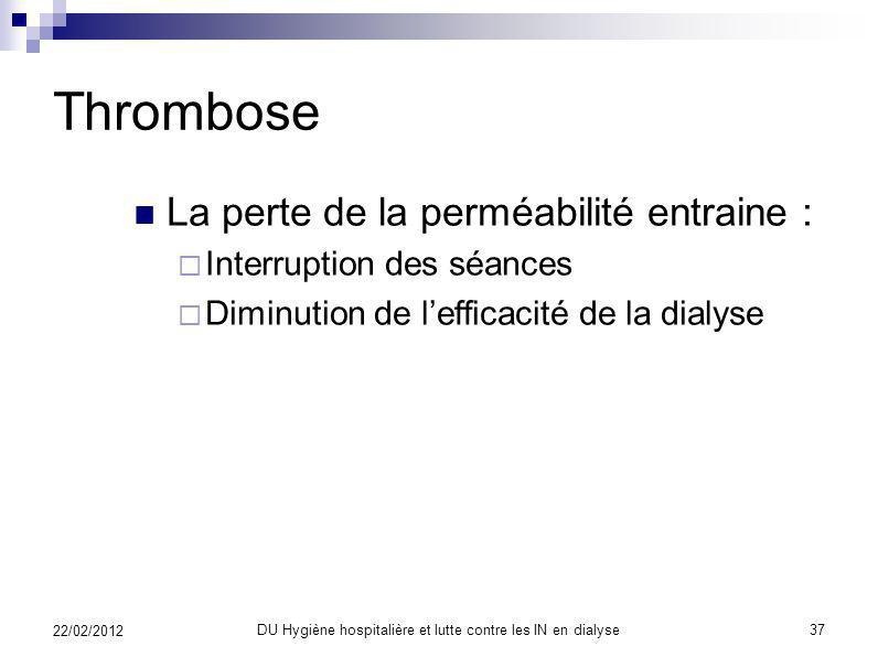 Le cathéter : voies de contamination Cutanée DU Hygiène hospitalière et lutte contre les IN en dialyse 36 22/02/2012 Endoluminale Hématogène