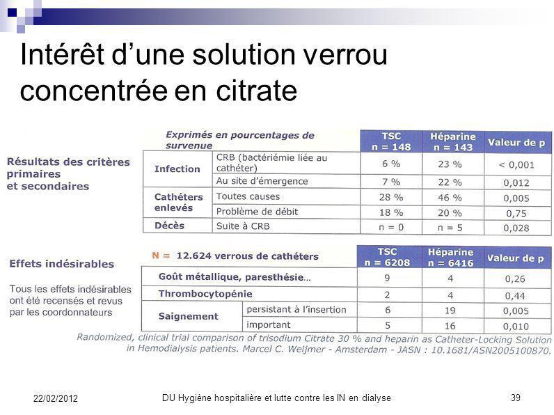 Infections des cathéters Un problème universel Principale cause de morbidité pour les patients «cathéter dépendants » Provoquées par le biofilm intral