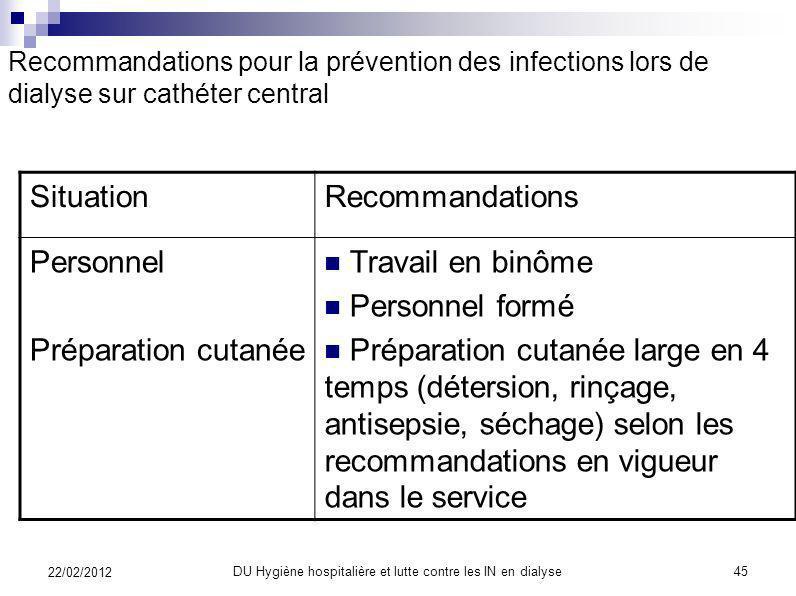 Recommandations pour la prévention des infections lors de dialyse sur cathéter central SituationRecommandations Hygiène du patient bon niveau dhygiène