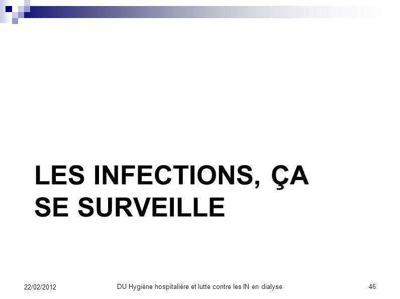 Recommandations pour la prévention des infections lors de dialyse sur cathéter central SituationRecommandations Personnel Préparation cutanée Travail