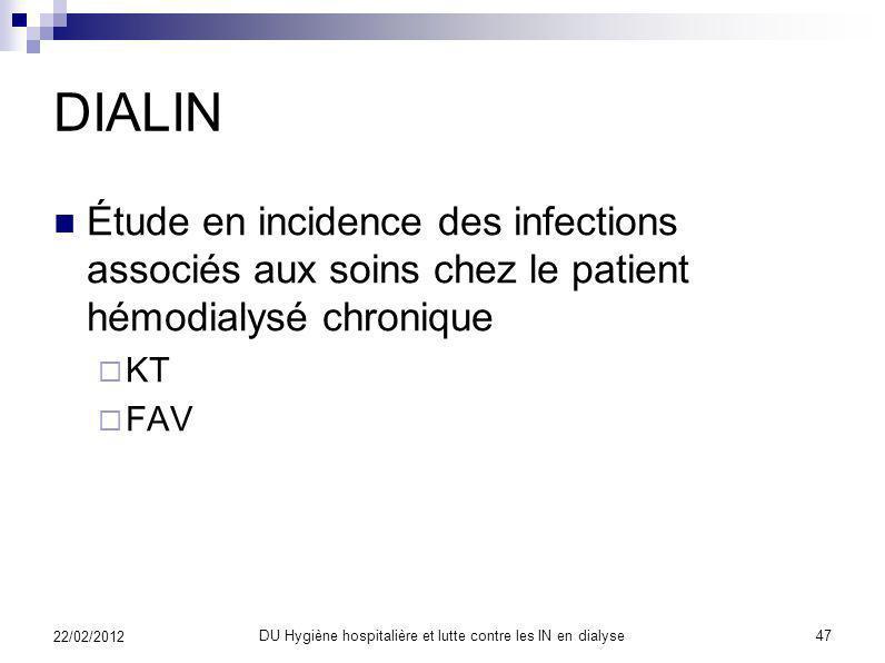 LES INFECTIONS, ÇA SE SURVEILLE 22/02/2012 46DU Hygiène hospitalière et lutte contre les IN en dialyse