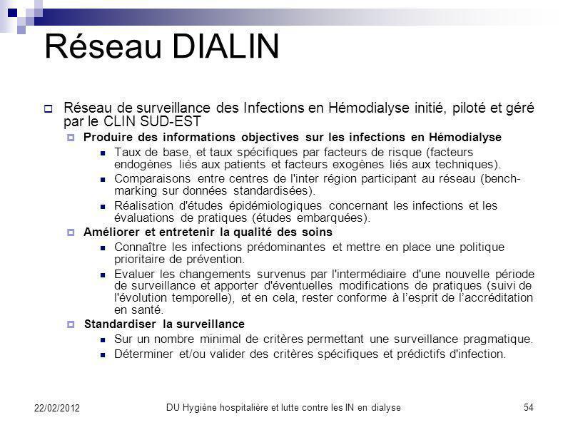 DIALIN Facteurs de risque à linclusion-2008 22/02/2012 53DU Hygiène hospitalière et lutte contre les IN en dialyse