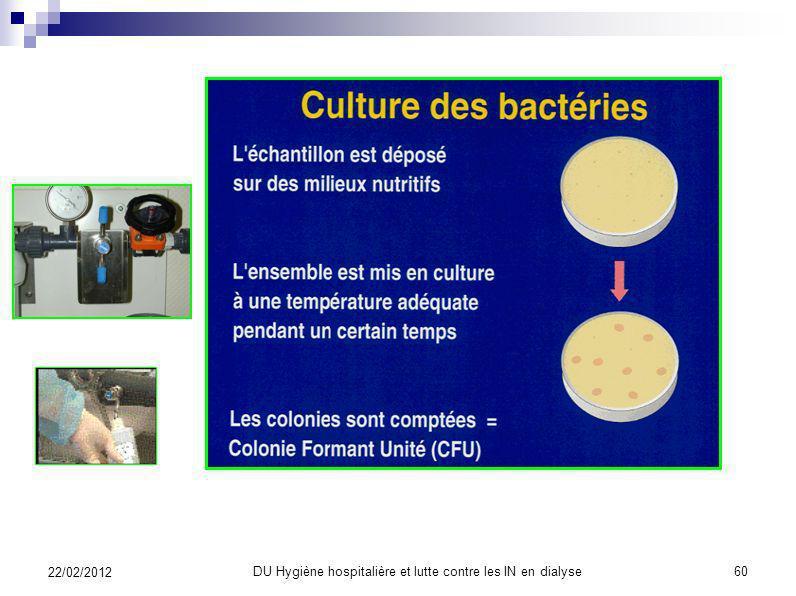 LES INFECTIONS DE LINSUFFISANT RENAL CHRONIQUE 4) Les infections bactériennes liées à la prise en charge en dialyse (non liées à labord vasculaire) 1)